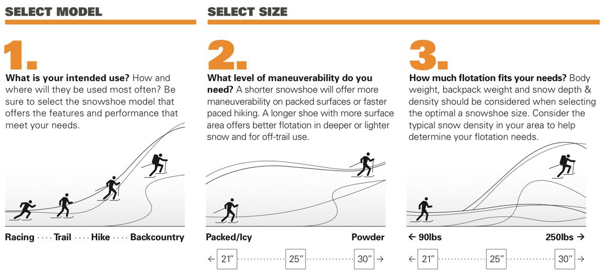 1353337132-size-chart-big-2012