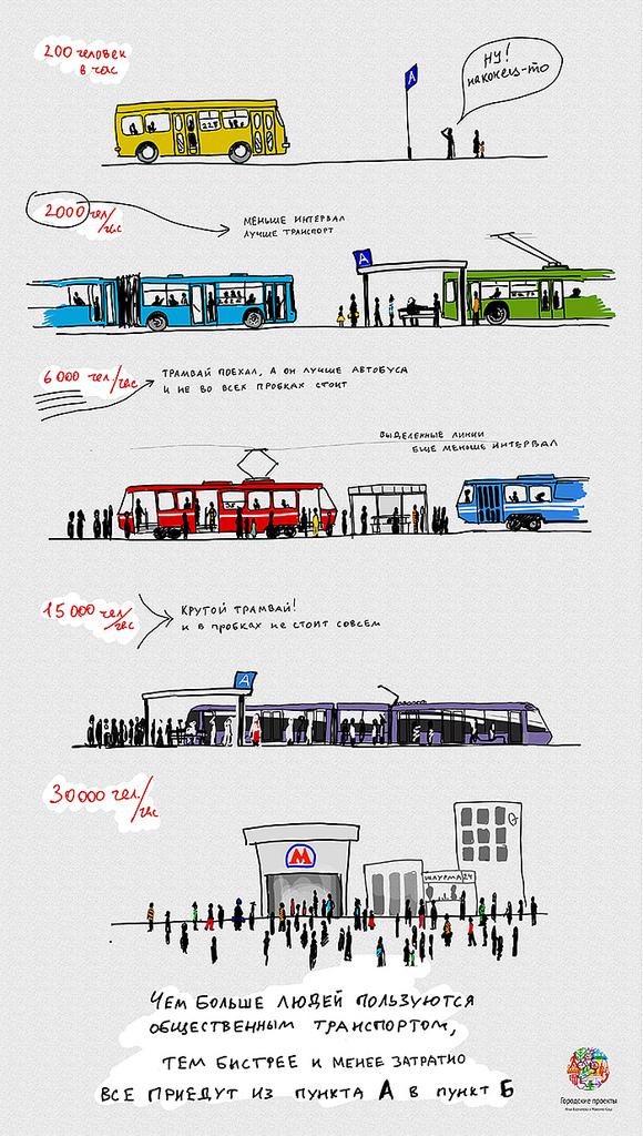 трамвайной системе,