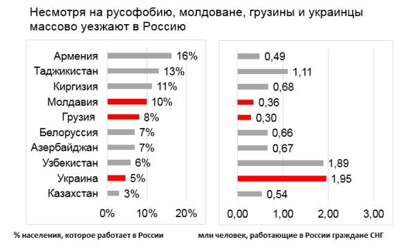Шесть стран, заплативших за русофобию (натурой)