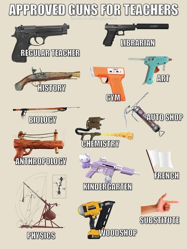 вооружить учителя