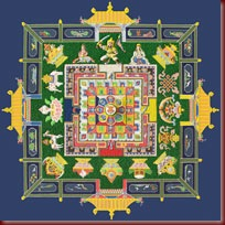 Мандала Бхайшаджьягуру Будды Медицины