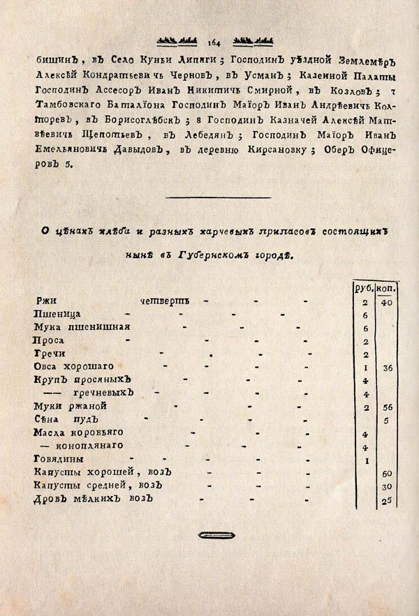 Тамбовские известия,  1788. №41 4