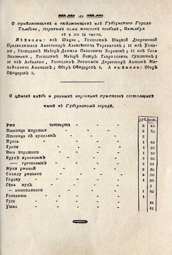 Тамбовские известия,  1788. №42 3
