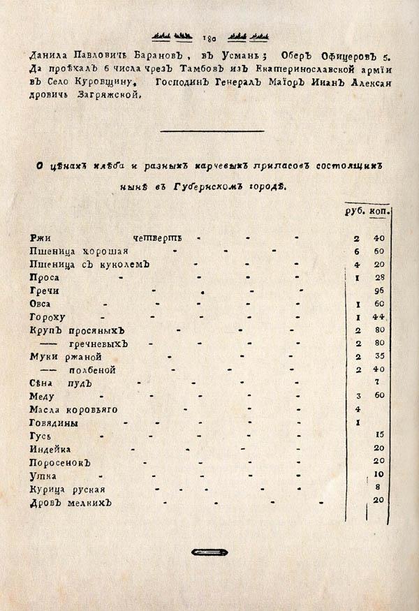 Тамбовские известия,  1788. №45 4