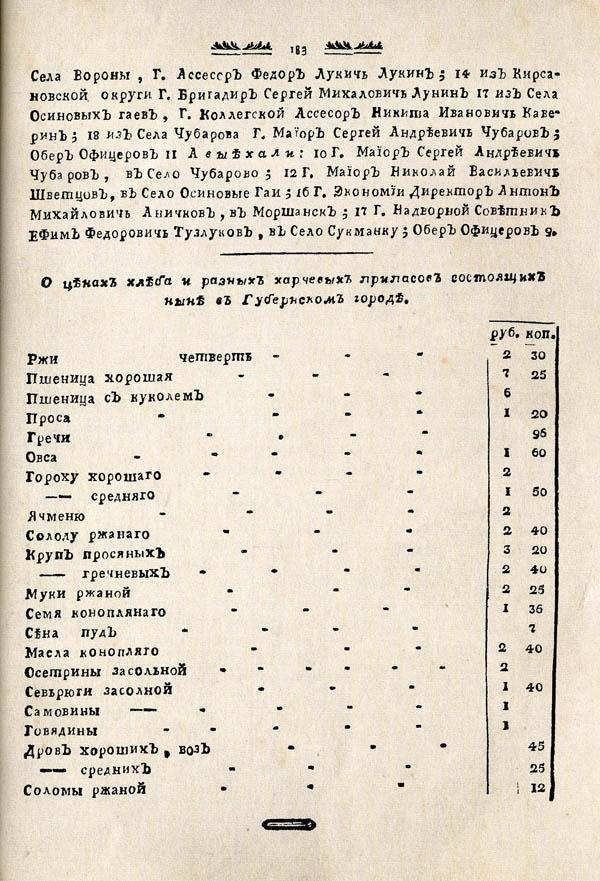 Тамбовские известия,  1788. №46 3
