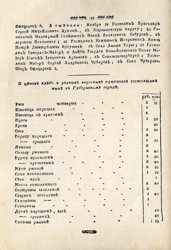 Тамбовские известия,  1788. №47 4