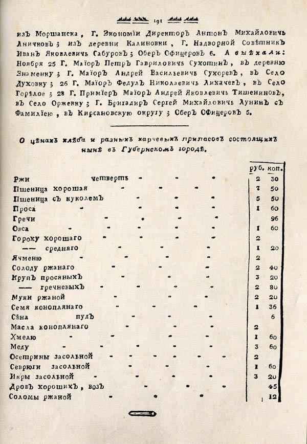 Тамбовские известия,  1788. №48 3