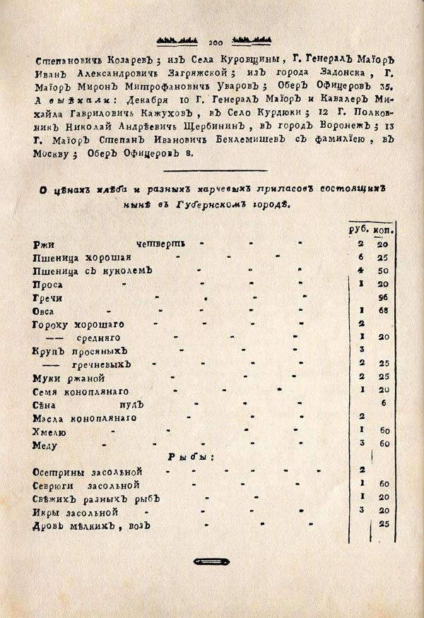 Тамбовские известия,  1788. №50 4