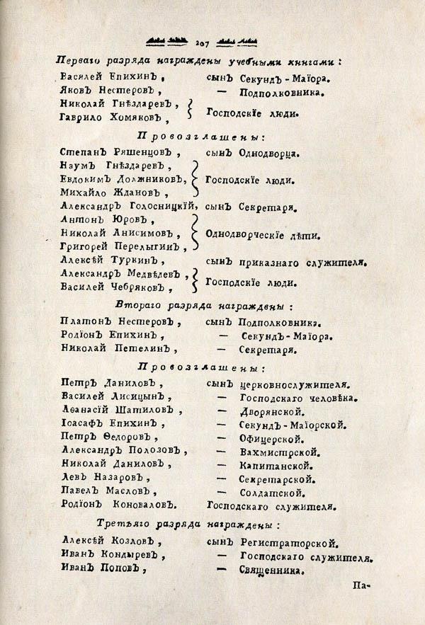 Тамбовские известия,  1788. №52 3