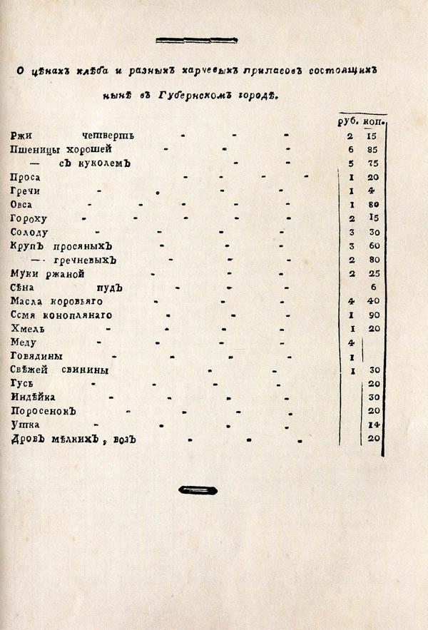 Тамбовские известия,  1788. №52 7