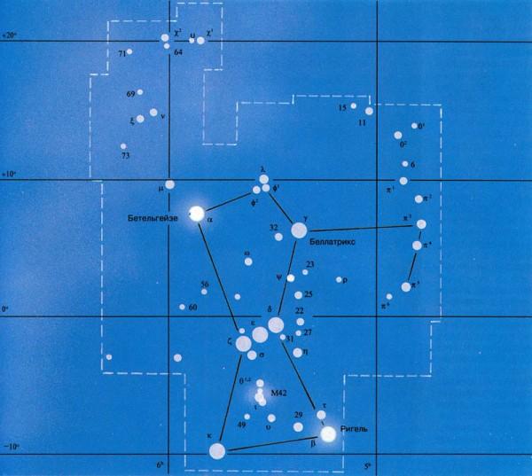 Современное представление о созвездии Ориона