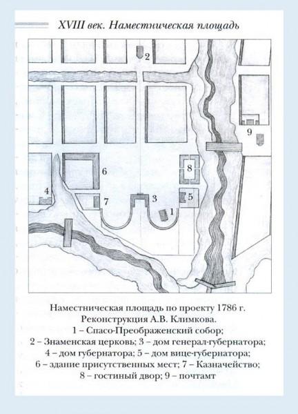 Наместническая площадь г. Тамбова по плану 1786 г. Реконструкция. Из книги М.А. Климковой