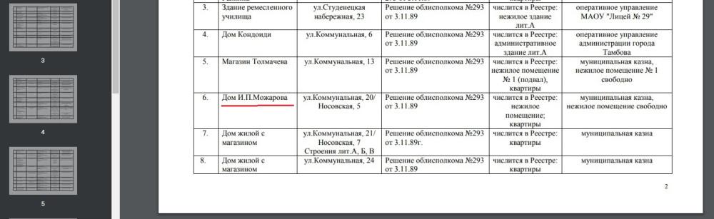 Старый список объектов культурного наследия регионального значения, хранящийся в администрации Тамбова