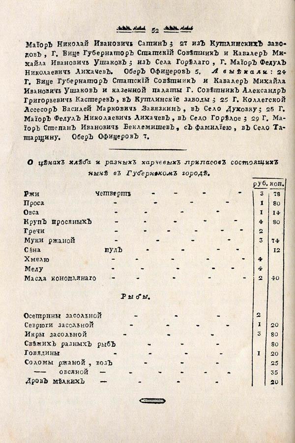 Тамбовские известия,  1788. №13 4