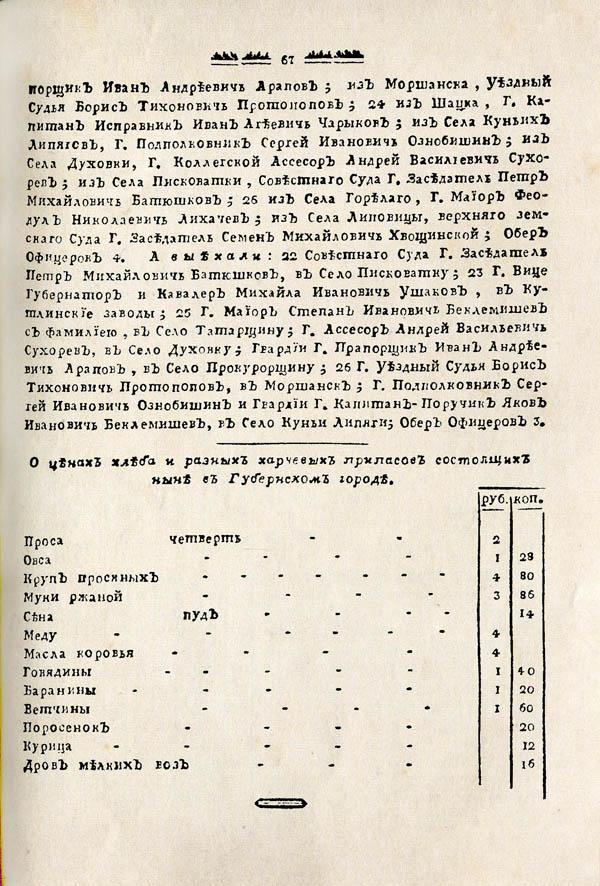 Тамбовские известия,  1788. №17