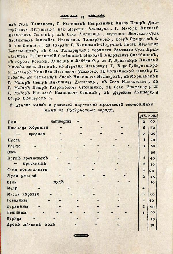 Тамбовские известия,  1788. №22