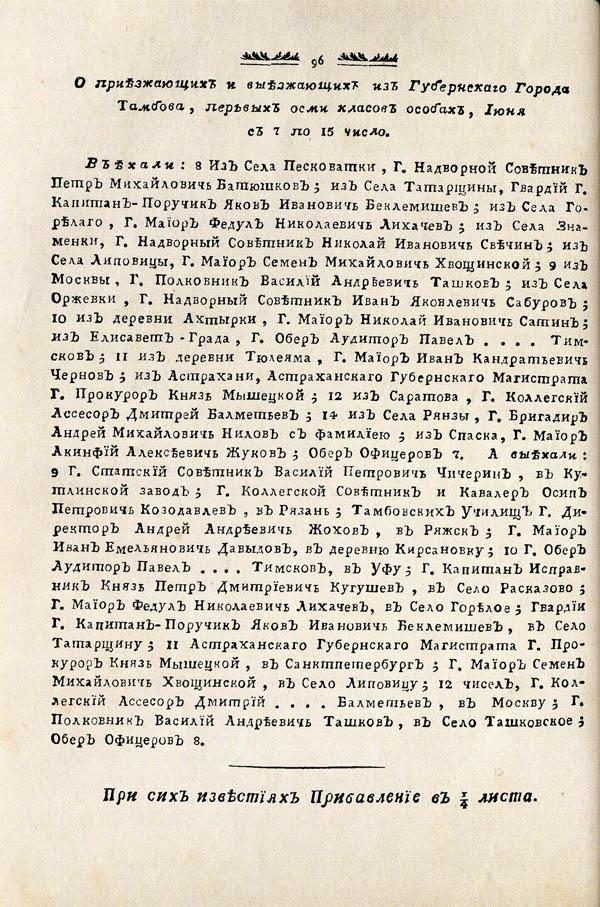 Тамбовские известия,  1788. №24