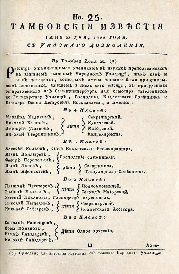 Тамбовские известия,  1788. №25