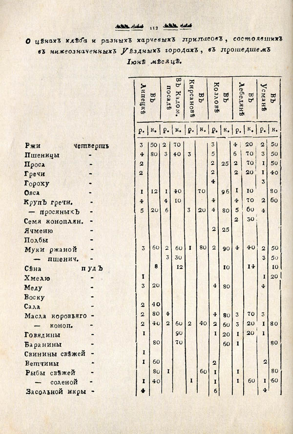 Тамбовские известия,  1788. №28
