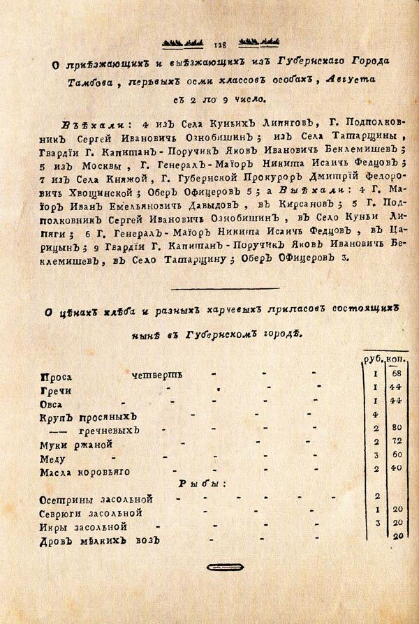 Тамбовские известия,  1788. №32