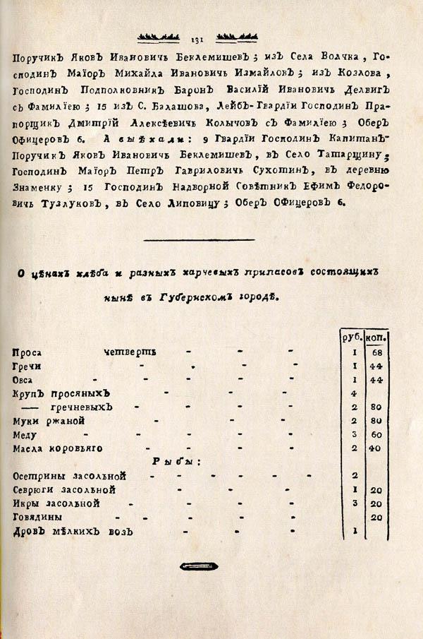 Тамбовские известия,  1788. №33 3