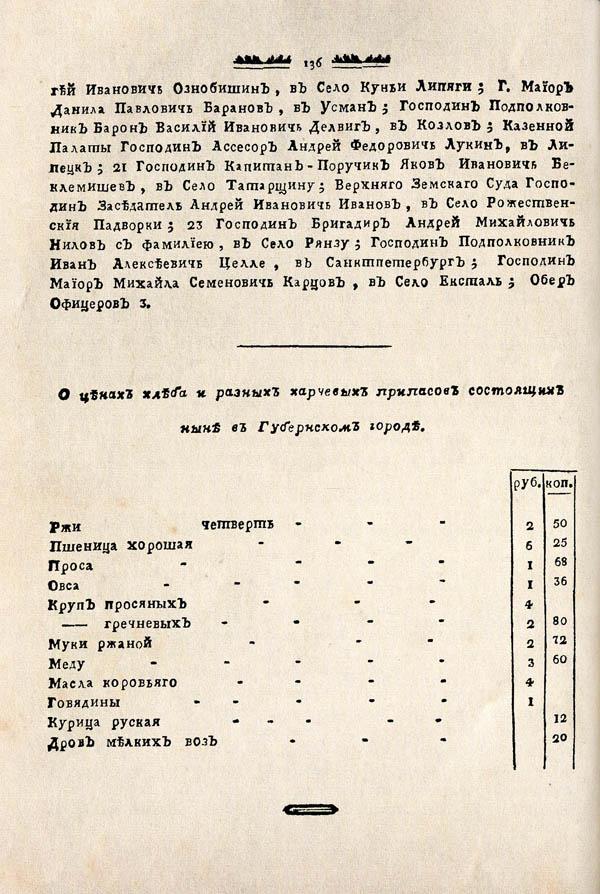 Тамбовские известия,  1788. №34 4