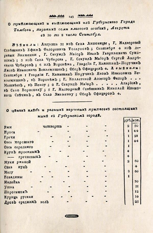 Тамбовские известия,  1788. №36 3