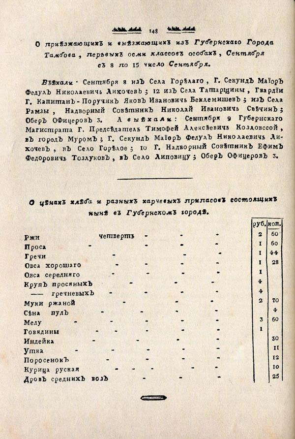 Тамбовские известия,  1788. №37 4