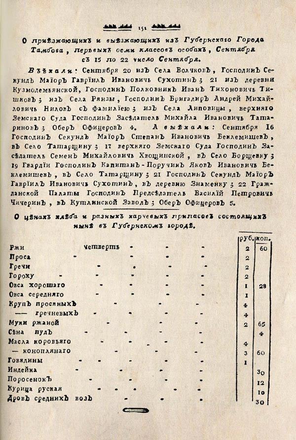 Тамбовские известия,  1788. №38 3
