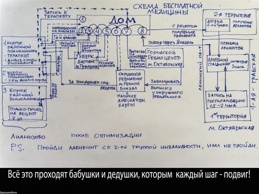 Купить больничный лист в Егорьевске официально в поликлинике сколько стоит