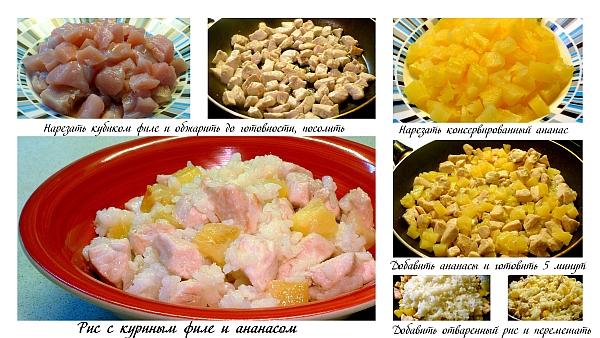 Рецепт: Рис с куриным филе и ананасом