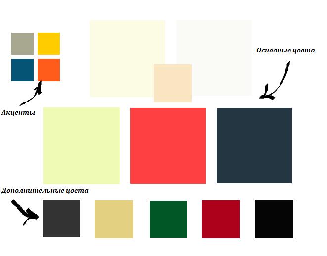 цвета гардероба с подписями окончат.png