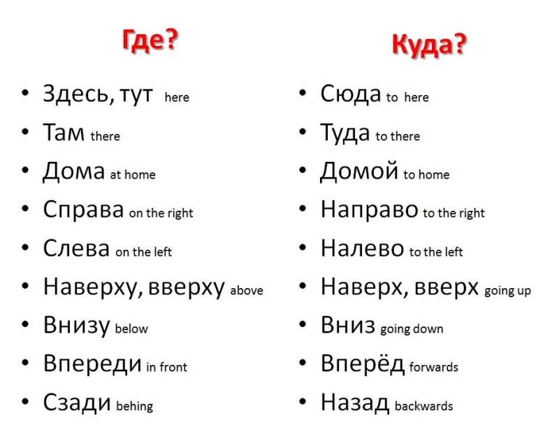 """''to"""" во правой колонке использовано для передачи буквального значения (дословный перевод), чтобы показать отличие от значения слова в первой колонке (место и направление движения)."""