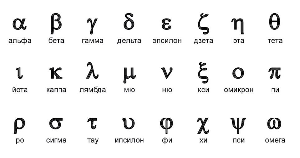 https://pravica.ru/bukvy-grecheskogo-alfavita-po-poryadku