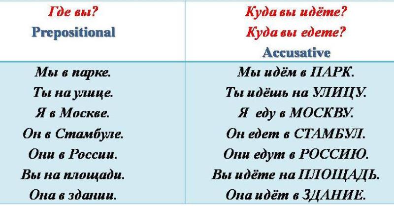 После глаголов ИДТИ и ЕХАТЬ используется винительный падеж направления.
