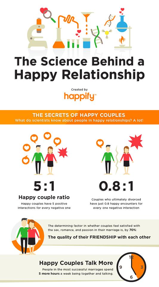 диаграмма по супр. отношениям