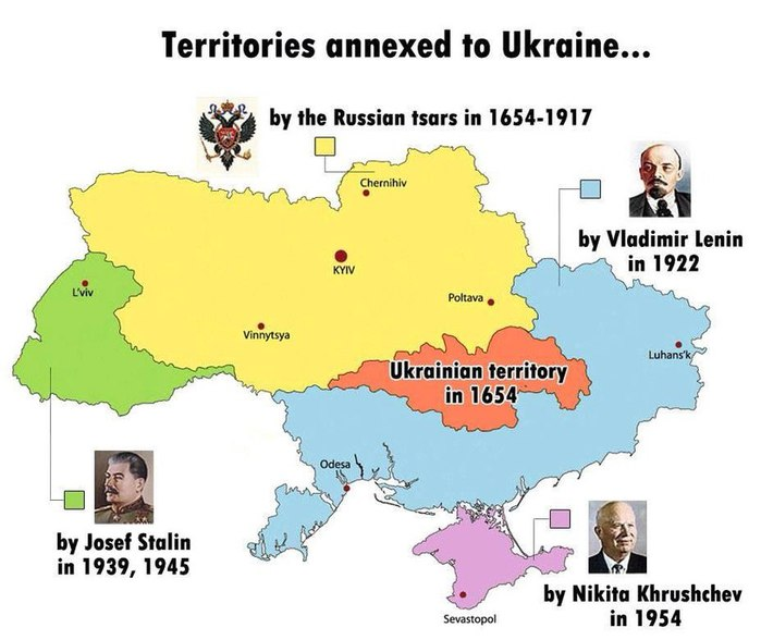 А каком рабстве идёт речь.Как и кем присоединялись территории к Украине после 1654 года
