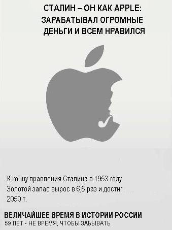 Сталин14