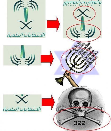Саудиты - иудеи