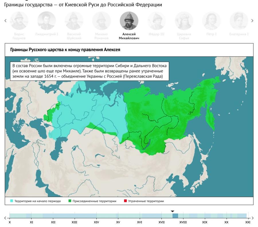 Присоединение сибири к россии стало поворотным моментом в истории местного населения
