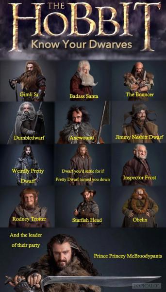 your_dwarves