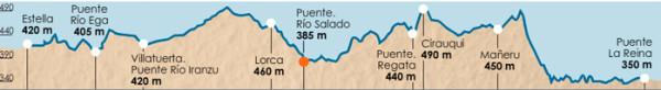 etapa-05-camino-frances-001.jpg