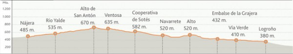 etapa-08-camino-frances -002.jpg