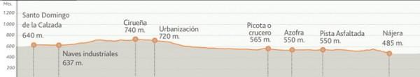 etapa-09-camino-frances -002.jpg