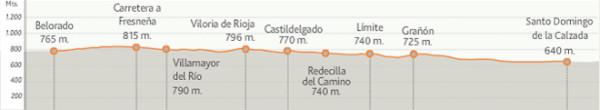 etapa-10-camino-frances -002.jpg
