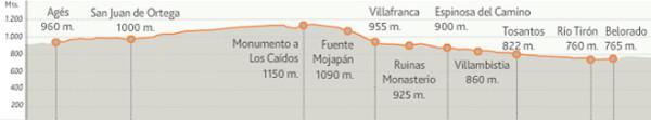 etapa-11-camino-frances -002.jpg