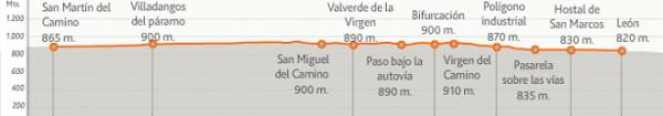 etapa-19-camino-frances -002.jpg