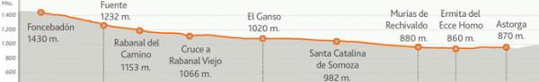 etapa-21-camino-frances -002.jpg