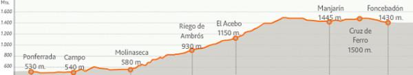 etapa-22-camino-frances -002.jpg