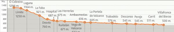 etapa-24-camino-frances -002.jpg